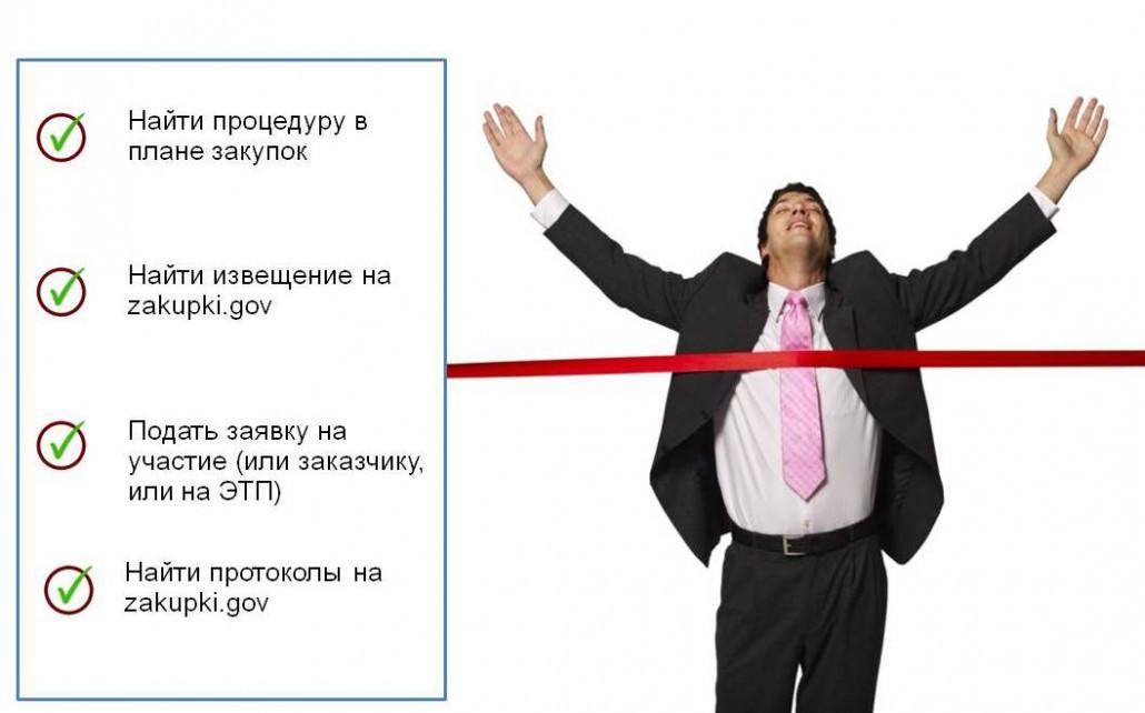 Максимальное обеспечение заявки по 223 ФЗ