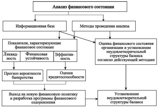 финансовый экспресс анализ - фото 5